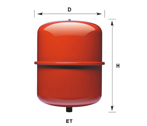 ET Series vertical tank