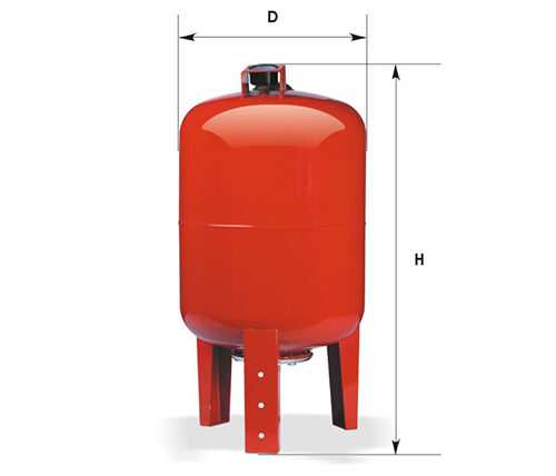 WVT Series vertical tank